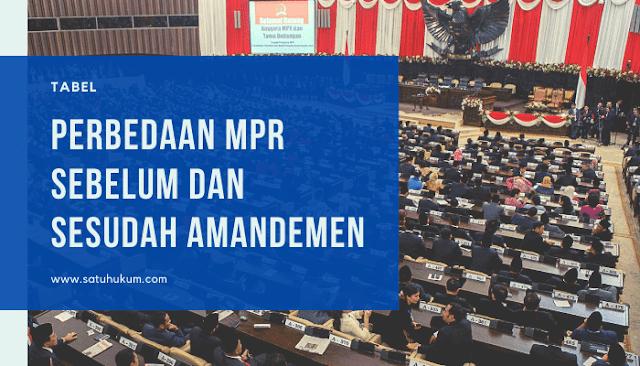 Perbedaan Wewenang MPR sebelum dan sesudah Amandemen