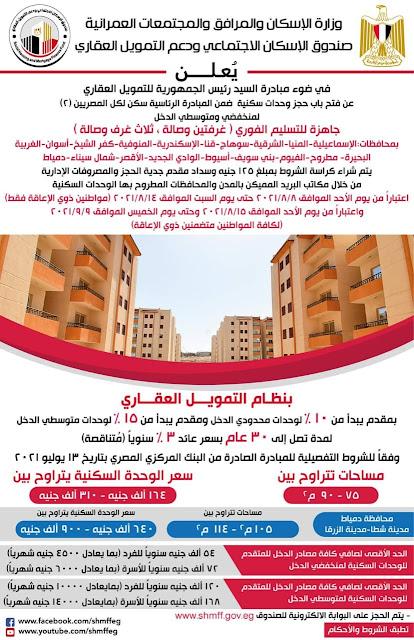 المبادرة الرئاسية سكن لكل المصريين ( 1 )