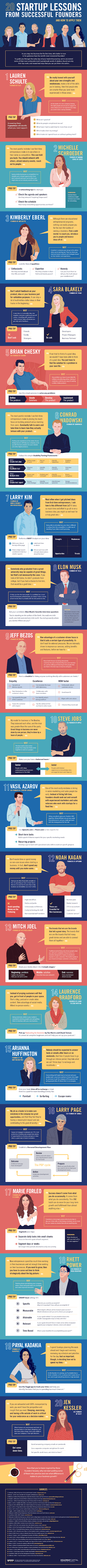 20 Start-up Lessons from Successful Founders and How to Apply Them #infographic #Success #infographics #Successful Founders #Successful People