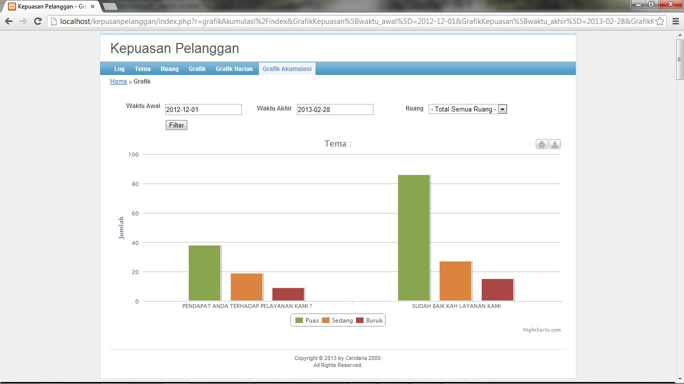 Web Report Indeks Kepuasan Masyarakat