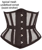 mesh underbust corset review Corset-Story Corsetdeal Orchard waist cincher