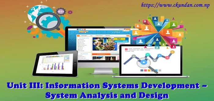 Unit III: Information Systems Development – System Analysis and Design