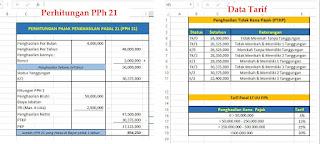 Menghitung Pajak PPh 21 di Excel