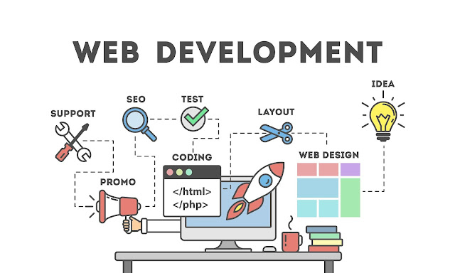 6 Reasons Web Development Matters To Your Business