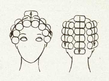 схема укладки волос
