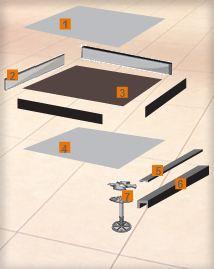 schema-pavimento sopraelevato