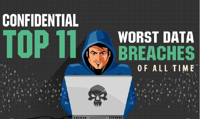 Top 11 Worst Data Breaches of All Time #infographic