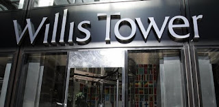 Willis Limited walkin Interview for Freshers On 24th Mar 2017