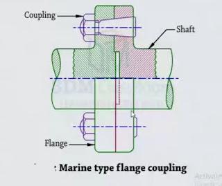 Marine type flange coupling