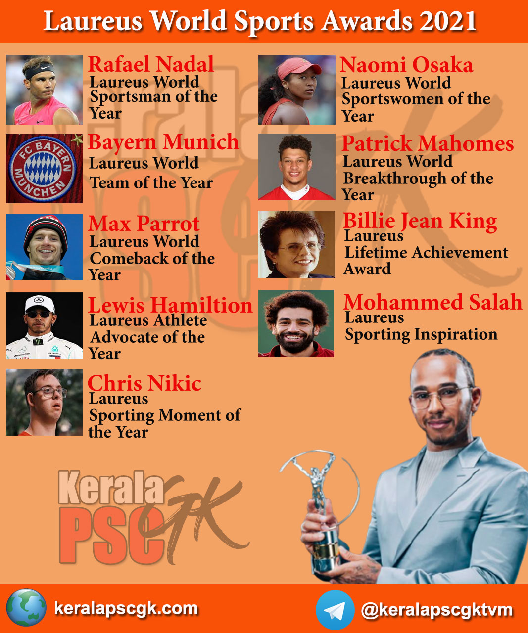 List of Laureus World Sports Awards 2021 winners
