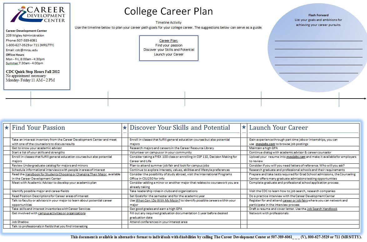 Accountant Career Information