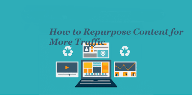 How to Repurpose Content for More Traffic