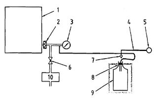 Hình F.3 - Bố trí thiết bị phân tách điển hình có thiết bị thử đặt bên ngoài thiết bị đưa thử