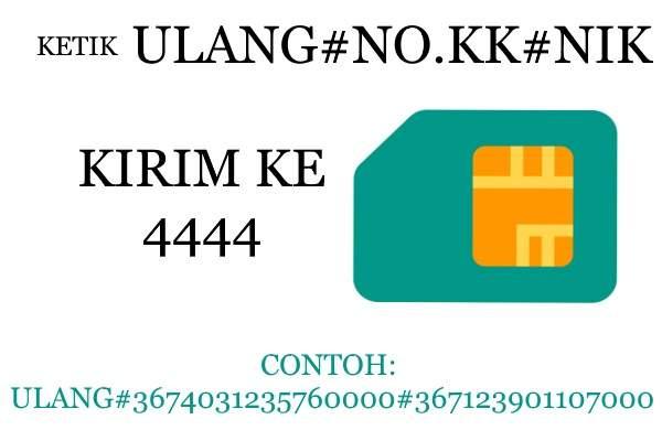 Cara Daftar Ulang Kartu Semua Operator Terbaru Via SMS