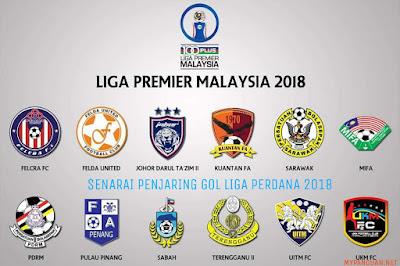 Senarai Penjaring Gol Liga Perdana Malaysia 2018
