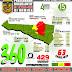 Hari Ini 15 Terkonfirmasi Positif Menjadi 429, Sembuh Tambah Empat Jadi 360 Orang