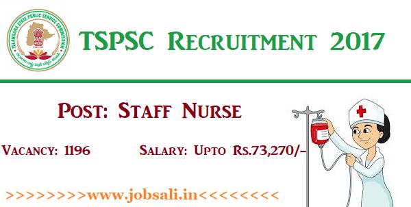 Govt Jobs in Telangana, Govt Nursing Jobs, Staff Nurse Jobs in Telangana