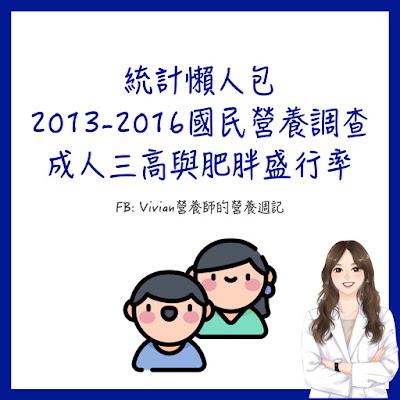 台灣營養師Vivian【統計懶人包】男性與女性成人誰的三高、肥胖問題比較嚴重?