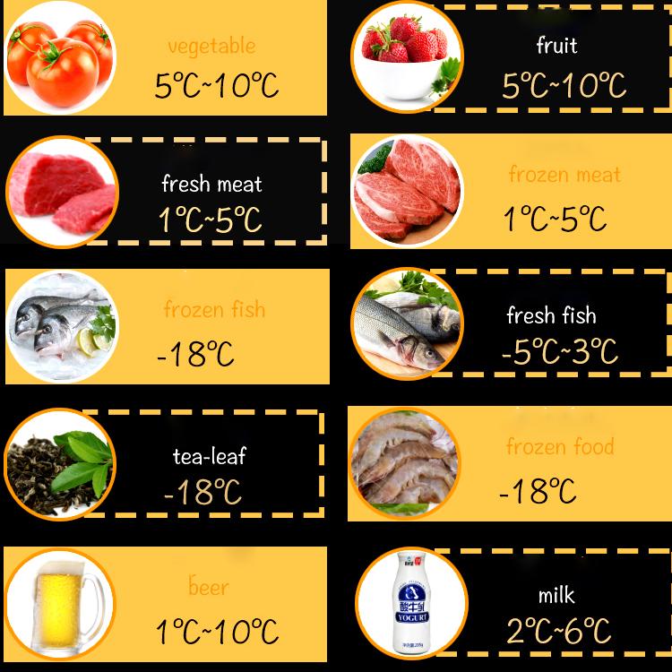 Chọn thực phẩm kỹ lưỡng khi cho vào tủ đông