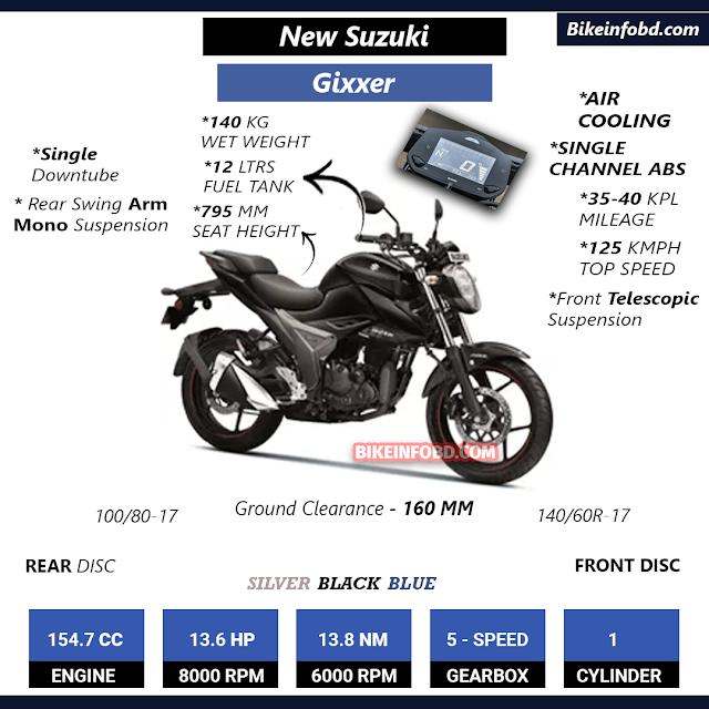 New Suzuki Gixxer Key Features Picture