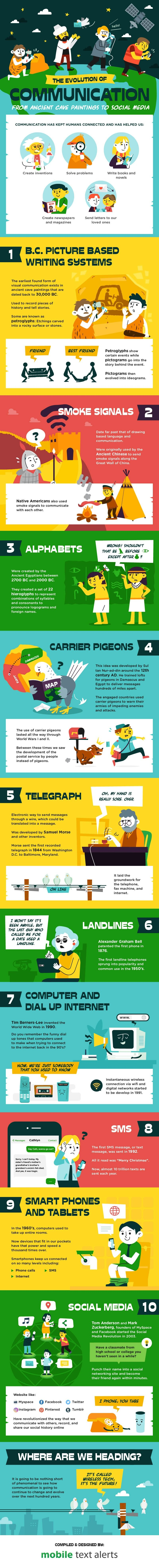 The Evolution of Communication - #infographic