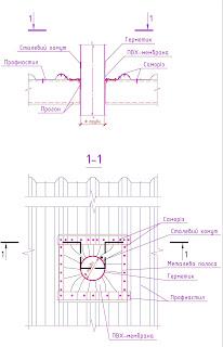 узел-трубы-через-профлист