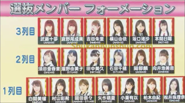 Senbatsu Sustainable AKB48 56th Single MV Members