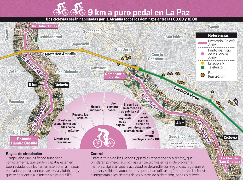 Dos avenidas de la paz ser n cerradas por 4 horas los for Cementerio jardin la paz bolivia