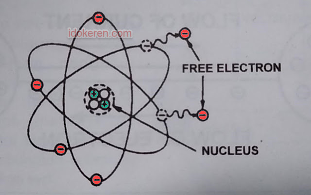 elektron bebas