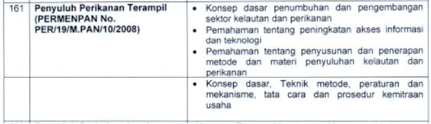 kisi-kisi materi skb Penyuluh Perikanan Terampil formasi cpns pppk tahun 2021 tomatalikuang.com