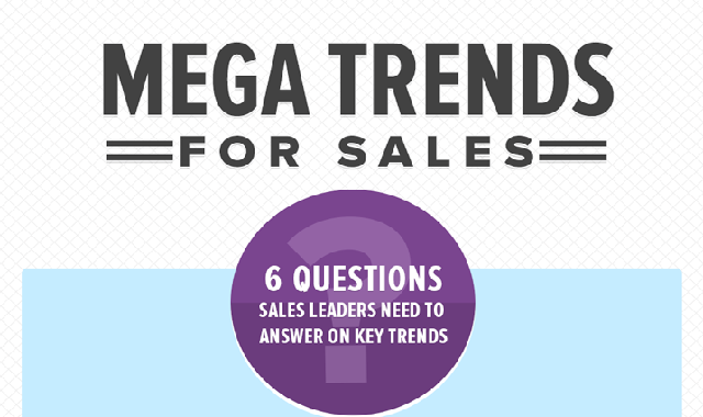 Mega Trends for sales #infographic