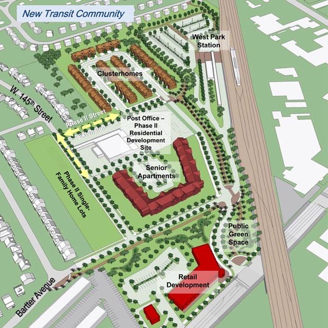 NEOtrans: Transit Station-area Development Activity Paces