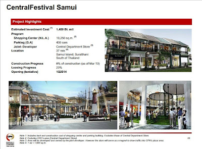 Central Festival Samui fact sheet