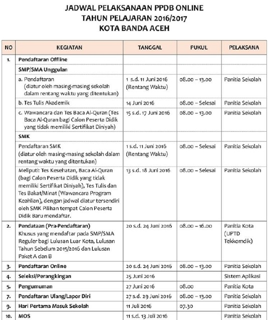 Jadwal PPDB Online SMP/SMA/SMK Kota Banda Aceh 2016/2017