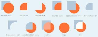 HTML5 Canvas Cheatsheet - تلخيص