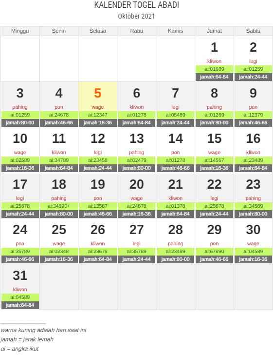 kalender togel oktober 2021
