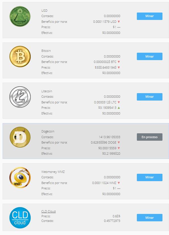 1500 ghs bitcoin nilai 2018