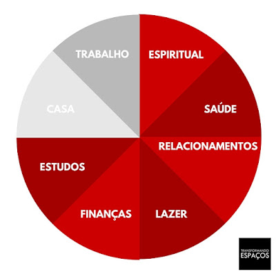 ORGANIZE SUA VIDA - DICAS DE ORGANIZAÇÃO