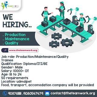 Diploma, ITI, BE Hiring for Mnc Company Job Production, Maintenance, Quality Trainee