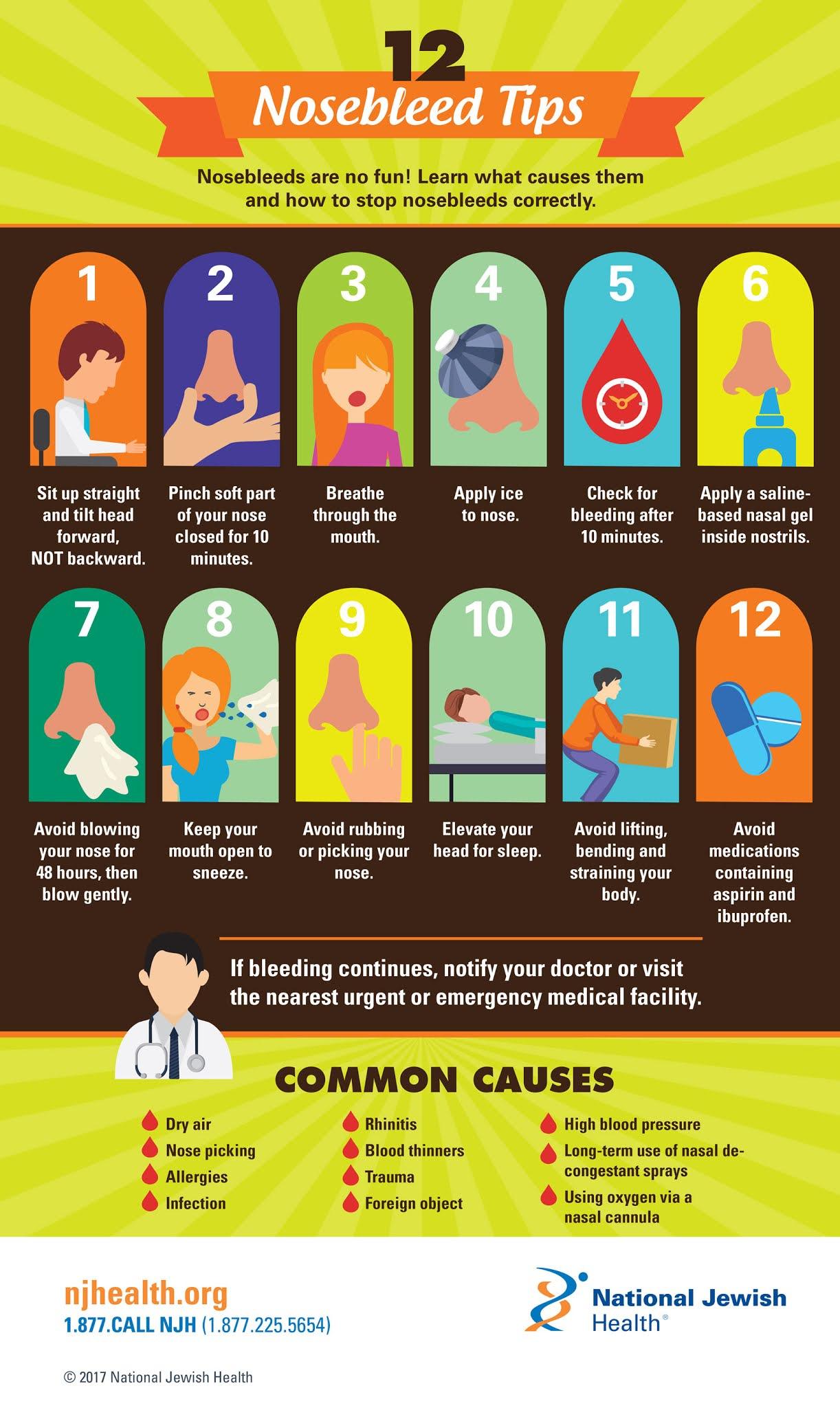 12 Nosebleed Tips #infographic #Health #Nosebleed Tips #infographics