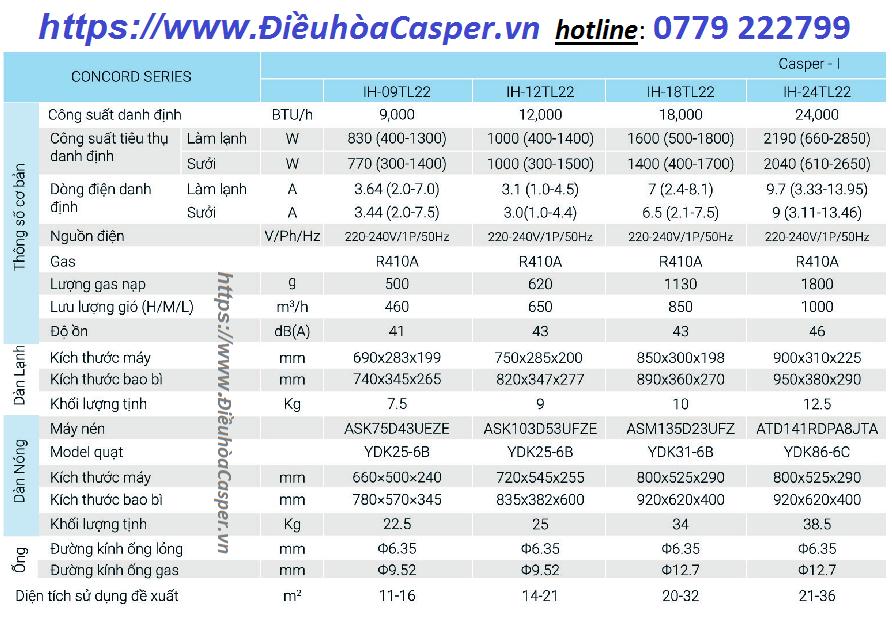 Thống số kỹ thuật Điều hòa Casper inverter 2 chiều 12000BTU IH-12TL22