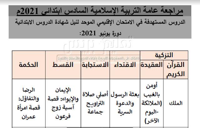 ملخصات دروس التربية الاسلامية السادس ابتدائي 2021.pdf