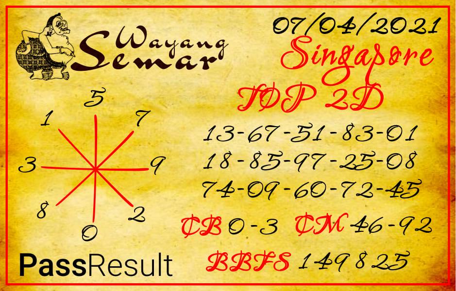Wayang Semar - Prediksi Togel Singapore