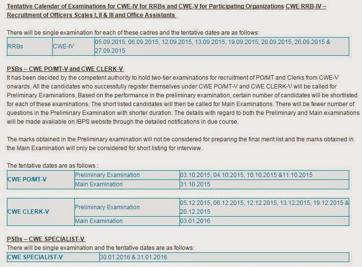 ibps cwe clerk exam 2013 notification ibps.in application form
