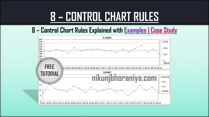 Control Chart Rules, Patterns and Interpretation Examples