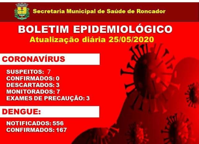Roncador registra sete casos suspeitos de coronavírus