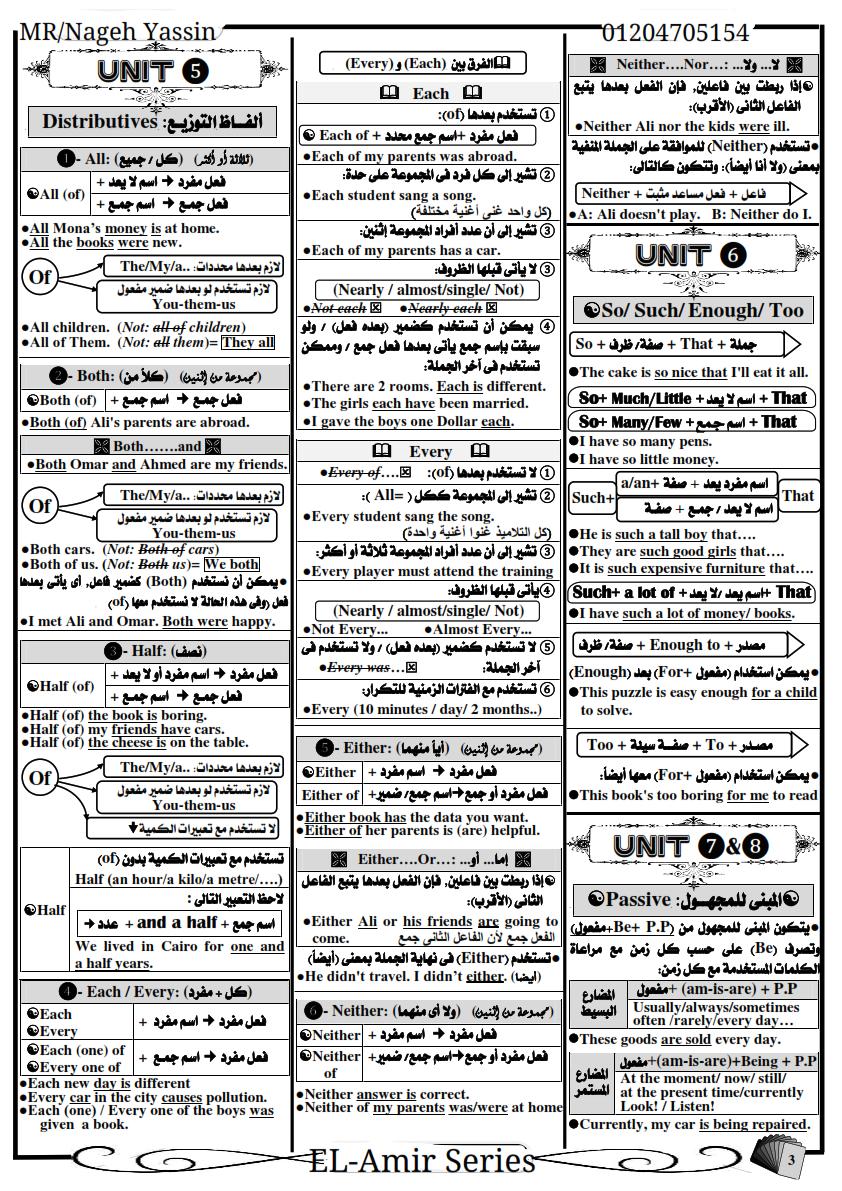تلخيص قواعد اللغة الانجليزية للصف الثالث الثانوي فى 7 ورقات فقط 0%2B%25283%2529