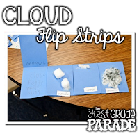 http://thefirstgradeparade.blogspot.com/2015/03/all-about-weather-activities-ideas.html