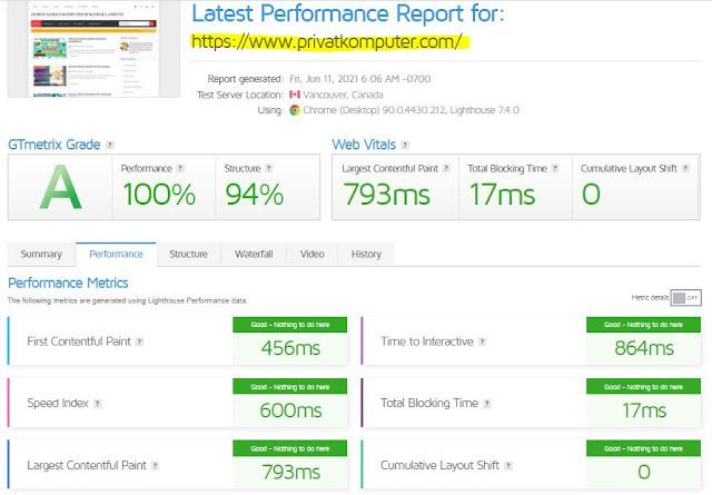 SEO Tools Performance Retro Komputer