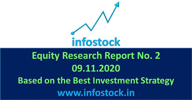 nse stocks 2020
